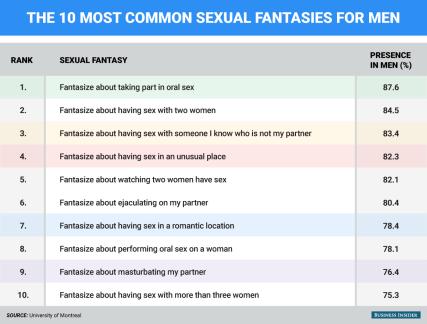 bi_graphics_sexual-fantasies-men